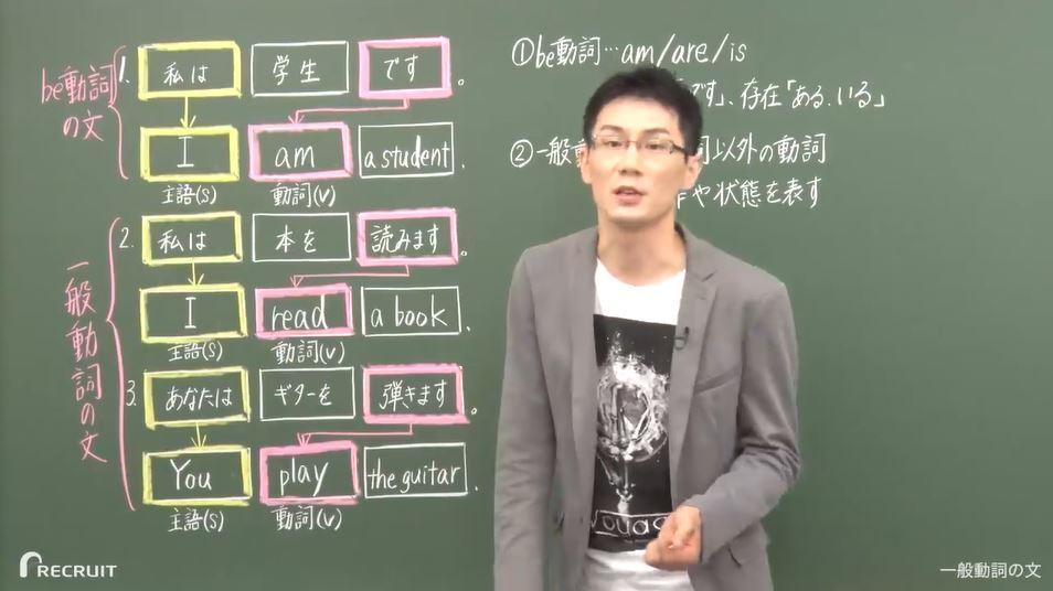 黒板授業の様子